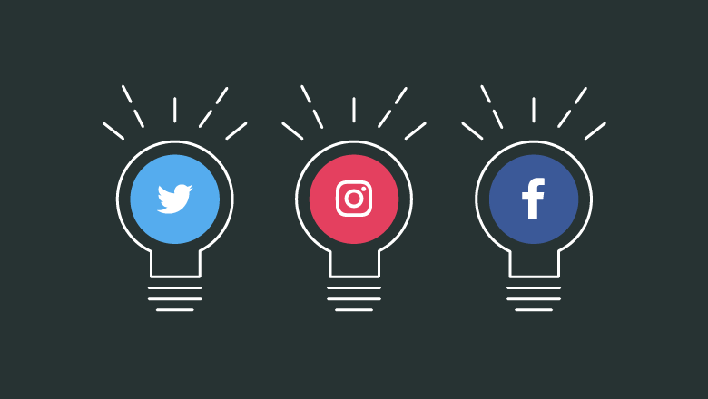 Want to write the perfect social media post? Here's how